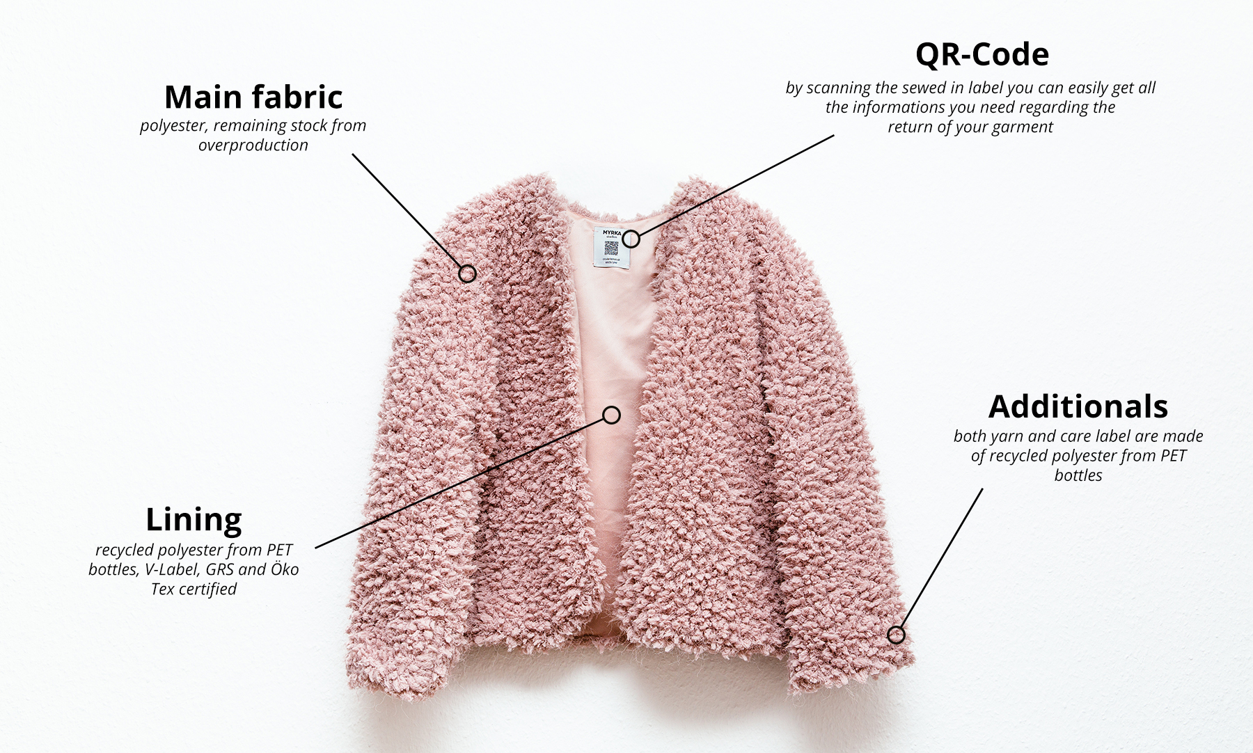 closed-loop-jacket-recycable-sustainable
